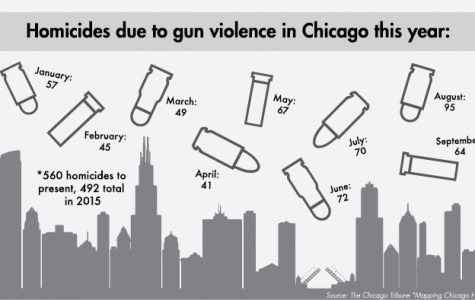 Chicago scares me