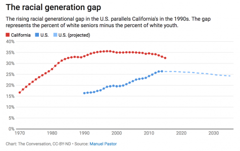When the next generation looks racially different from the last, political tensions rise