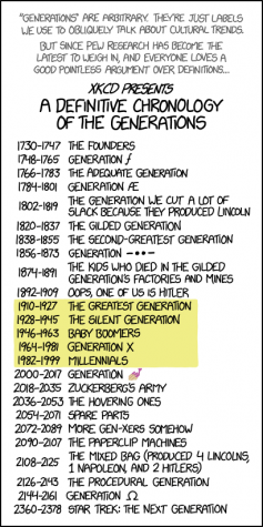 Comic: The definitive generation labels