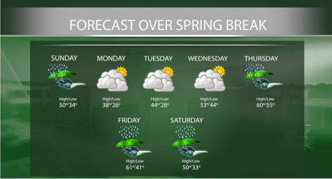 Courier Buzz: Spring Break weather and travel options, and don