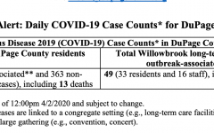 April 2: DuPage County COVID-19 Updates (400+ cases)