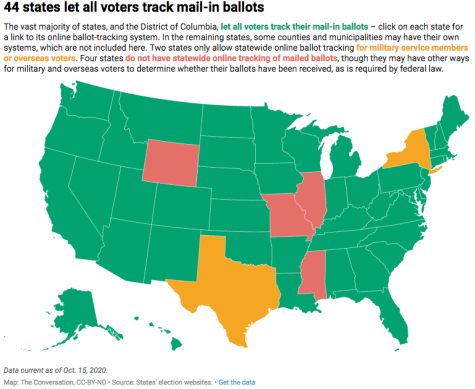 What research says about the safety and reliability of mail-in voting